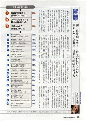 人生の後悔 健康部門02